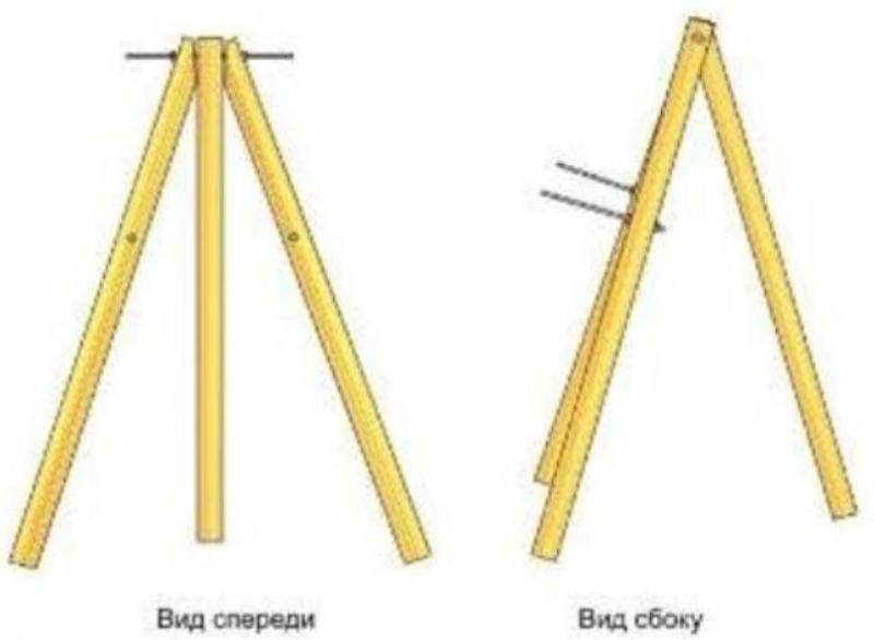 Тренога для щита (1 метр)